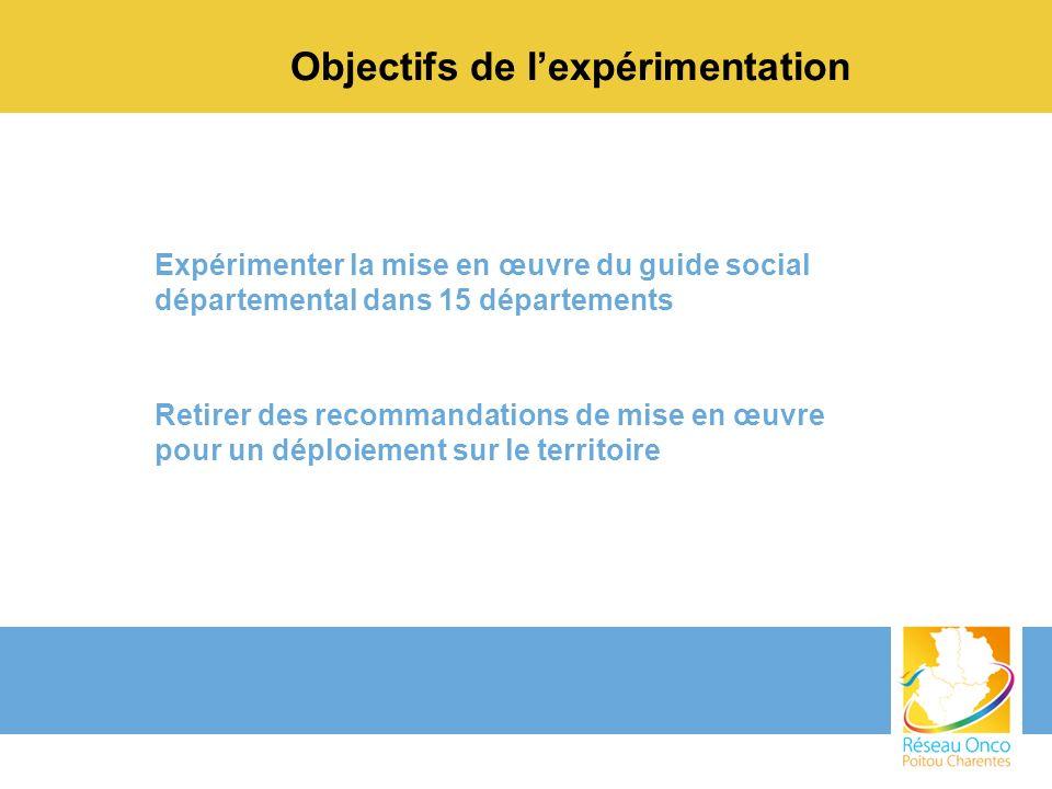 Objectifs de lexpérimentation Expérimenter la mise en œuvre du guide social départemental dans 15 départements Retirer des recommandations de mise en