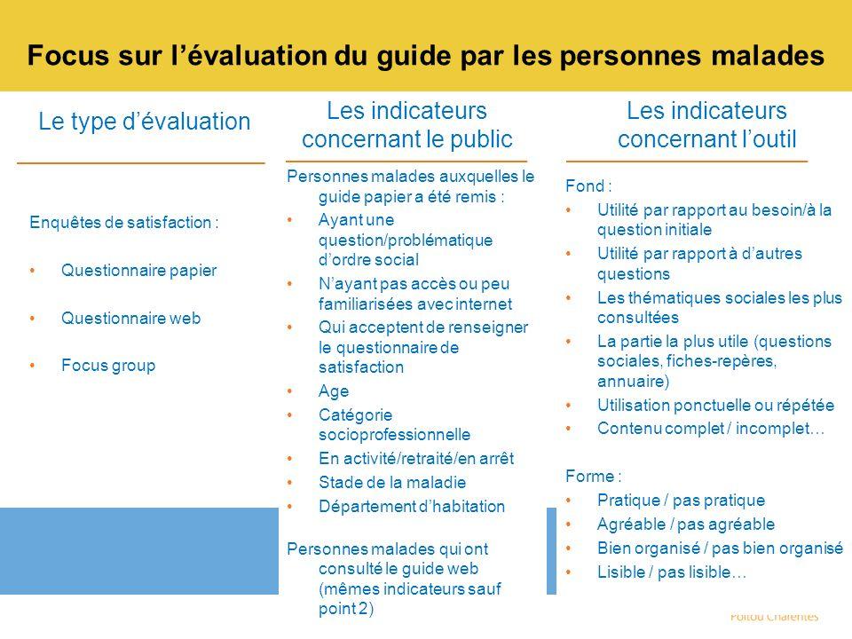 Focus sur lévaluation du guide par les personnes malades Fond : Utilité par rapport au besoin/à la question initiale Utilité par rapport à dautres que