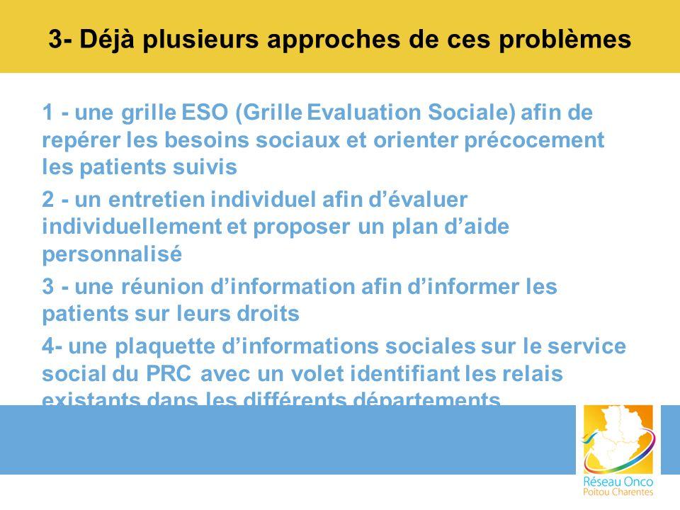 3- Déjà plusieurs approches de ces problèmes 1 - une grille ESO (Grille Evaluation Sociale) afin de repérer les besoins sociaux et orienter précocemen