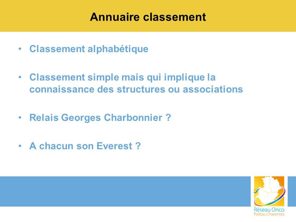 Annuaire classement Classement alphabétique Classement simple mais qui implique la connaissance des structures ou associations Relais Georges Charbonn