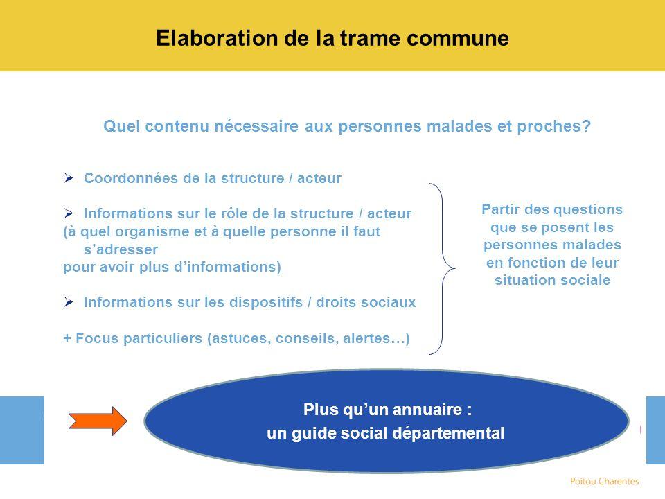 Quel contenu nécessaire aux personnes malades et proches? Coordonnées de la structure / acteur Informations sur le rôle de la structure / acteur (à qu