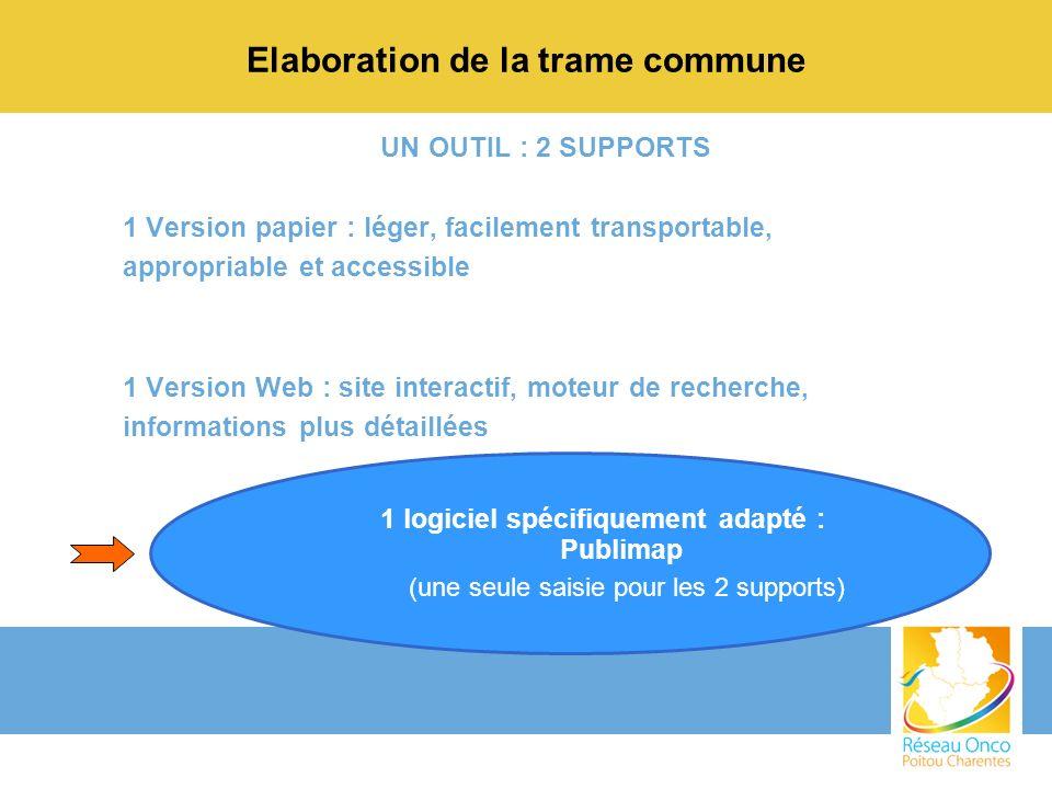 UN OUTIL : 2 SUPPORTS 1 Version papier : léger, facilement transportable, appropriable et accessible 1 Version Web : site interactif, moteur de recher