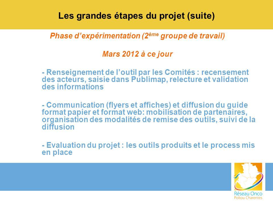 Les grandes étapes du projet (suite) Phase dexpérimentation (2 ème groupe de travail) Mars 2012 à ce jour - Renseignement de loutil par les Comités :