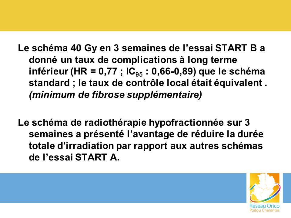 Le schéma 40 Gy en 3 semaines de lessai START B a donné un taux de complications à long terme inférieur (HR = 0,77 ; IC 95 : 0,66-0,89) que le schéma