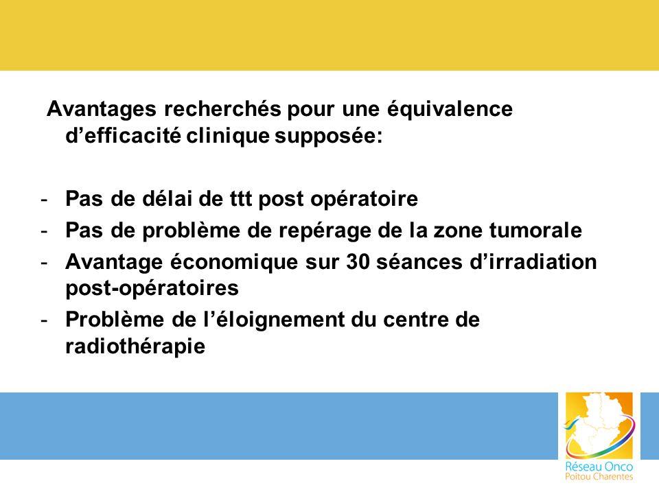 Avantages recherchés pour une équivalence defficacité clinique supposée: -Pas de délai de ttt post opératoire -Pas de problème de repérage de la zone