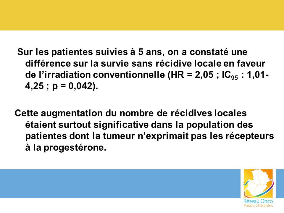 Sur les patientes suivies à 5 ans, on a constaté une différence sur la survie sans récidive locale en faveur de lirradiation conventionnelle (HR = 2,0