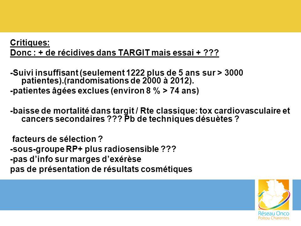 Critiques: Donc : + de récidives dans TARGIT mais essai + ??? -Suivi insuffisant (seulement 1222 plus de 5 ans sur > 3000 patientes).(randomisations d