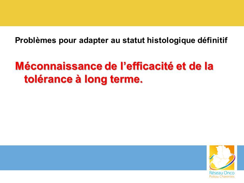 Problèmes pour adapter au statut histologique définitif Méconnaissance de lefficacité et de la tolérance à long terme.