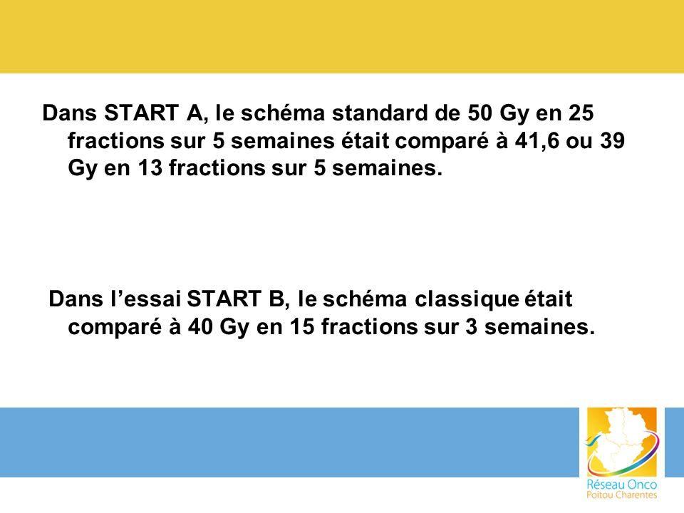 Dans START A, le schéma standard de 50 Gy en 25 fractions sur 5 semaines était comparé à 41,6 ou 39 Gy en 13 fractions sur 5 semaines. Dans lessai STA