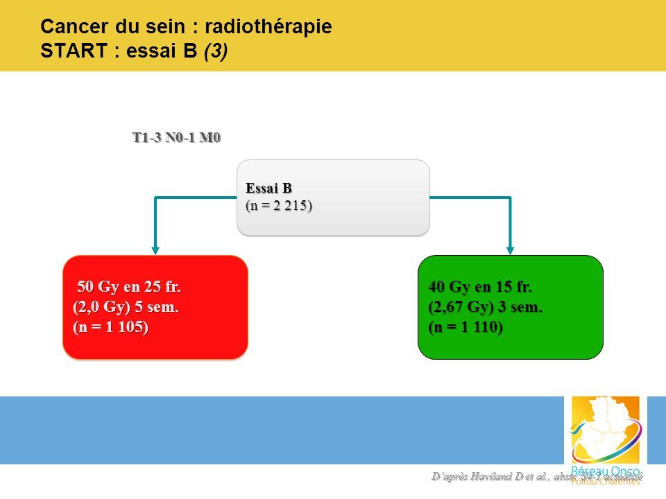 Cancer du sein : radiothérapie START : essai B (3) T1-3 N0-1 M0 Essai B (n = 2 215) 50 Gy en 25 fr. 50 Gy en 25 fr. (2,0 Gy) 5 sem. (n = 1 105) 50 Gy