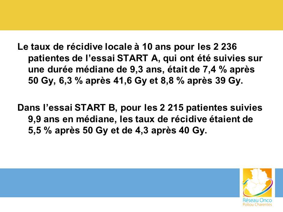 Le taux de récidive locale à 10 ans pour les 2 236 patientes de lessai START A, qui ont été suivies sur une durée médiane de 9,3 ans, était de 7,4 % a