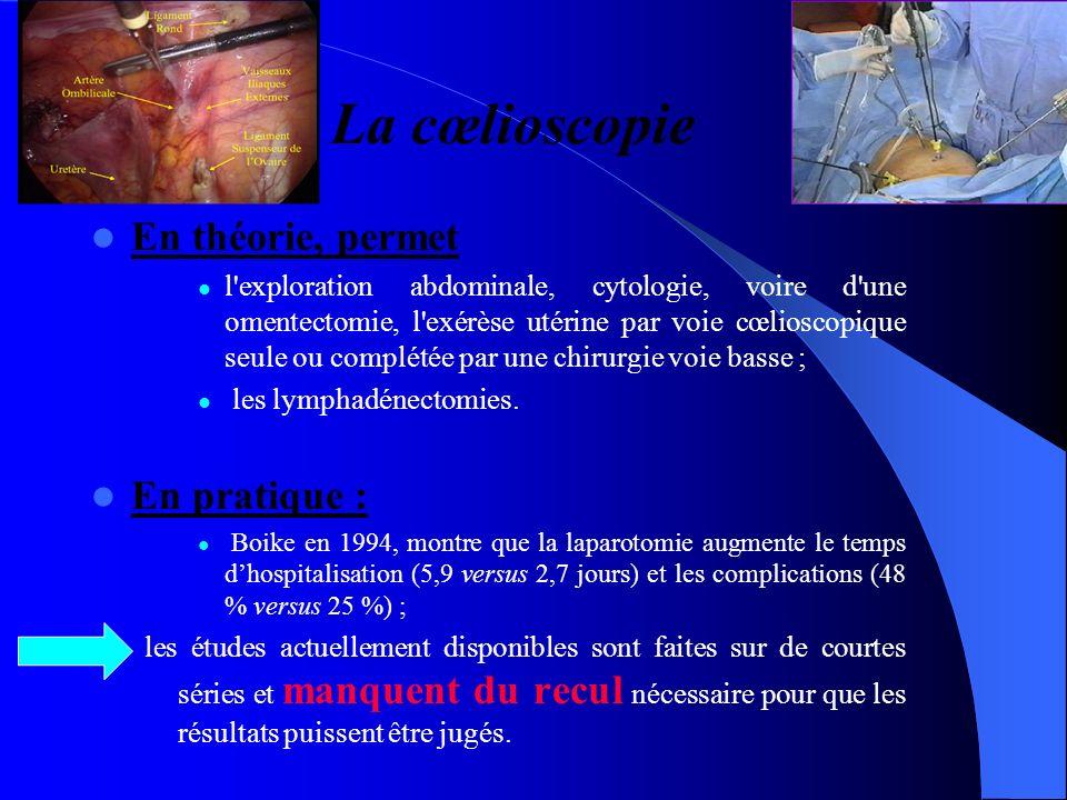 En théorie, permet l'exploration abdominale, cytologie, voire d'une omentectomie, l'exérèse utérine par voie cœlioscopique seule ou complétée par une