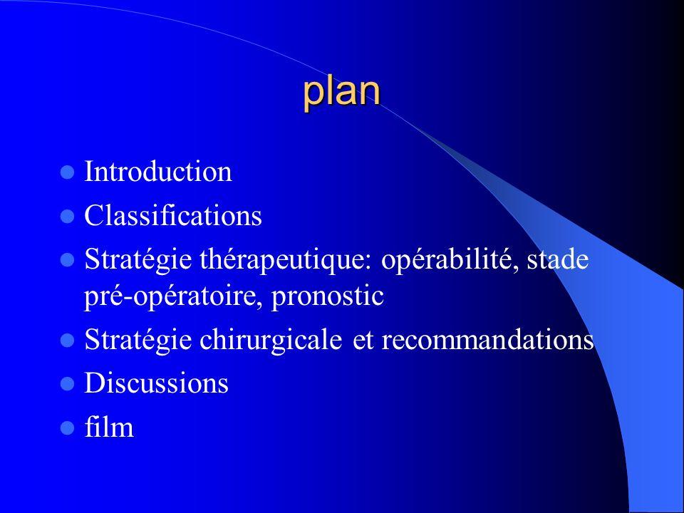 plan Introduction Classifications Stratégie thérapeutique: opérabilité, stade pré-opératoire, pronostic Stratégie chirurgicale et recommandations Disc
