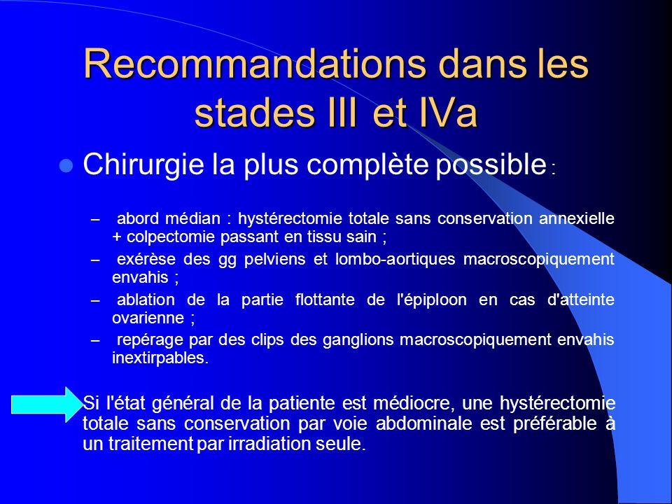 Recommandations dans les stades III et IVa Chirurgie la plus complète possible : – abord médian : hystérectomie totale sans conservation annexielle +