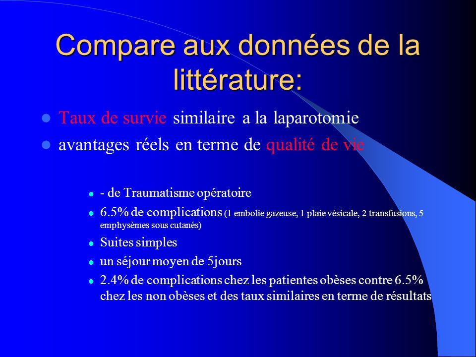 Compare aux données de la littérature: Taux de survie similaire a la laparotomie avantages réels en terme de qualité de vie - de Traumatisme opératoir