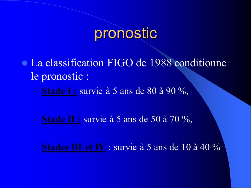pronostic La classification FIGO de 1988 conditionne le pronostic : – Stade I : survie à 5 ans de 80 à 90 %, – Stade II : survie à 5 ans de 50 à 70 %, – Stades III et IV : survie à 5 ans de 10 à 40 %