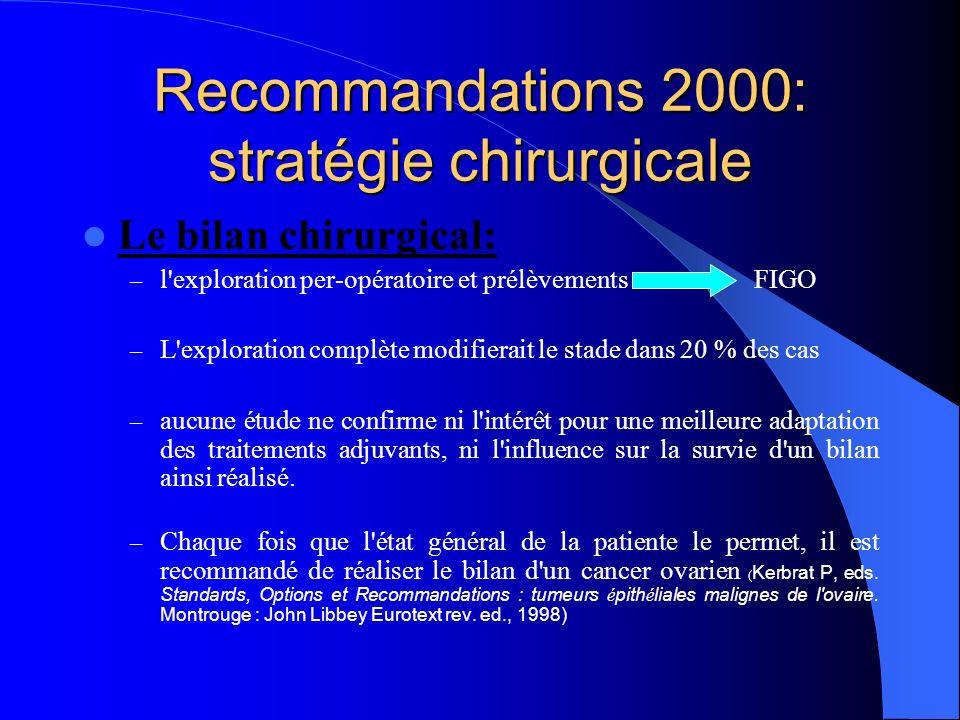 Recommandations 2000: stratégie chirurgicale Le bilan chirurgical: – l'exploration per-opératoire et prélèvementsFIGO – L'exploration complète modifie
