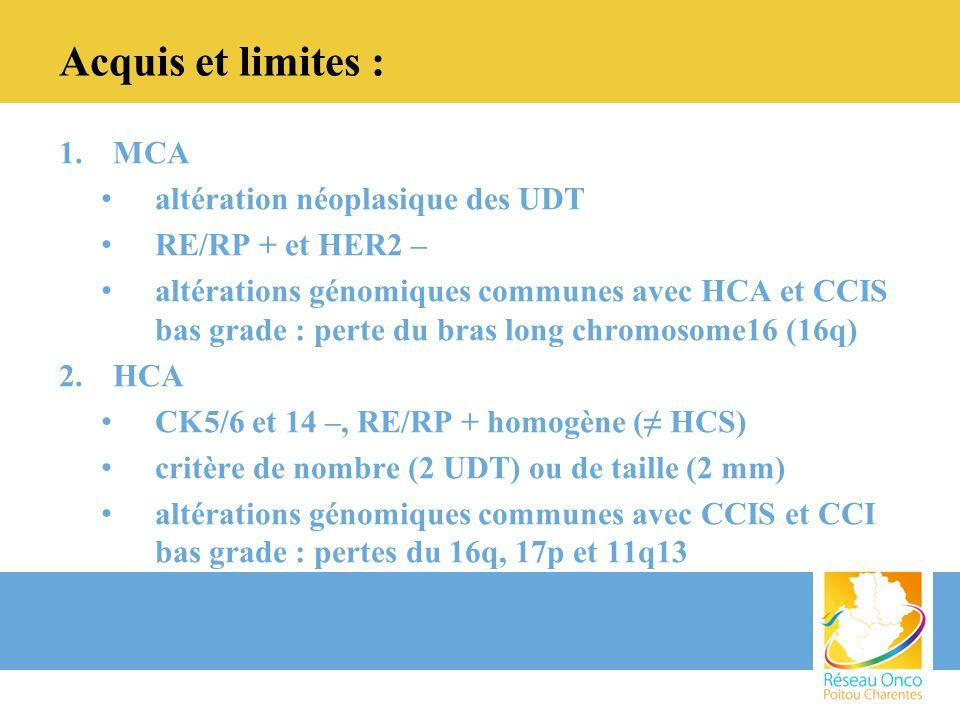 Classification des lésions lobulaires en LIN (Dauplat M-M.