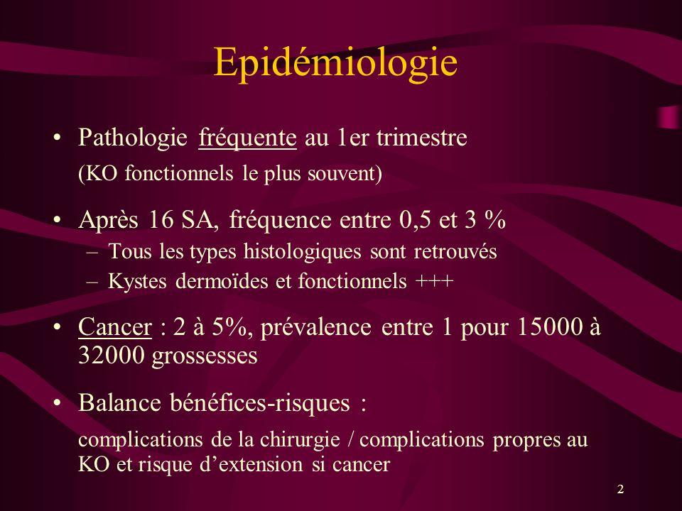 2 Epidémiologie Pathologie fréquente au 1er trimestre (KO fonctionnels le plus souvent) Après 16 SA, fréquence entre 0,5 et 3 % –Tous les types histol