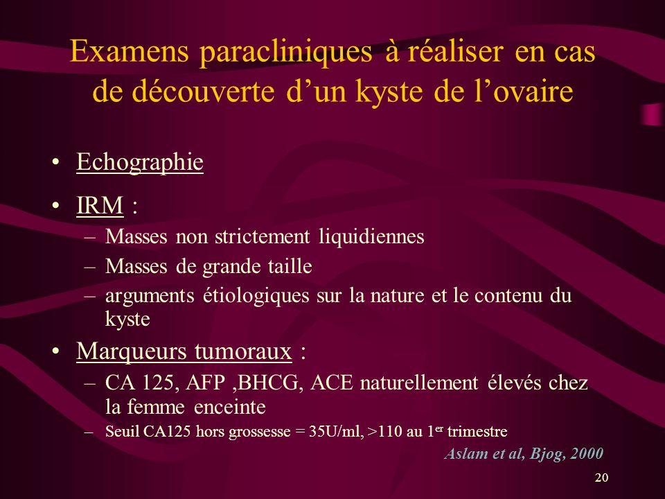 20 Examens paracliniques à réaliser en cas de découverte dun kyste de lovaire Echographie IRM : –Masses non strictement liquidiennes –Masses de grande