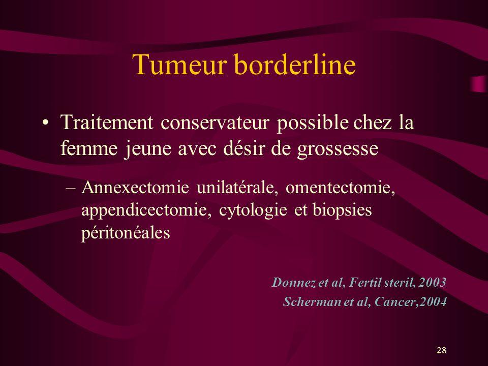 28 Tumeur borderline Traitement conservateur possible chez la femme jeune avec désir de grossesse –Annexectomie unilatérale, omentectomie, appendicect