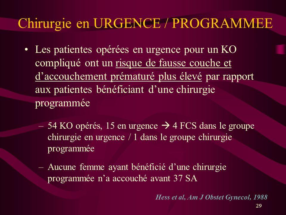 29 Chirurgie en URGENCE / PROGRAMMEE Les patientes opérées en urgence pour un KO compliqué ont un risque de fausse couche et daccouchement prématuré p