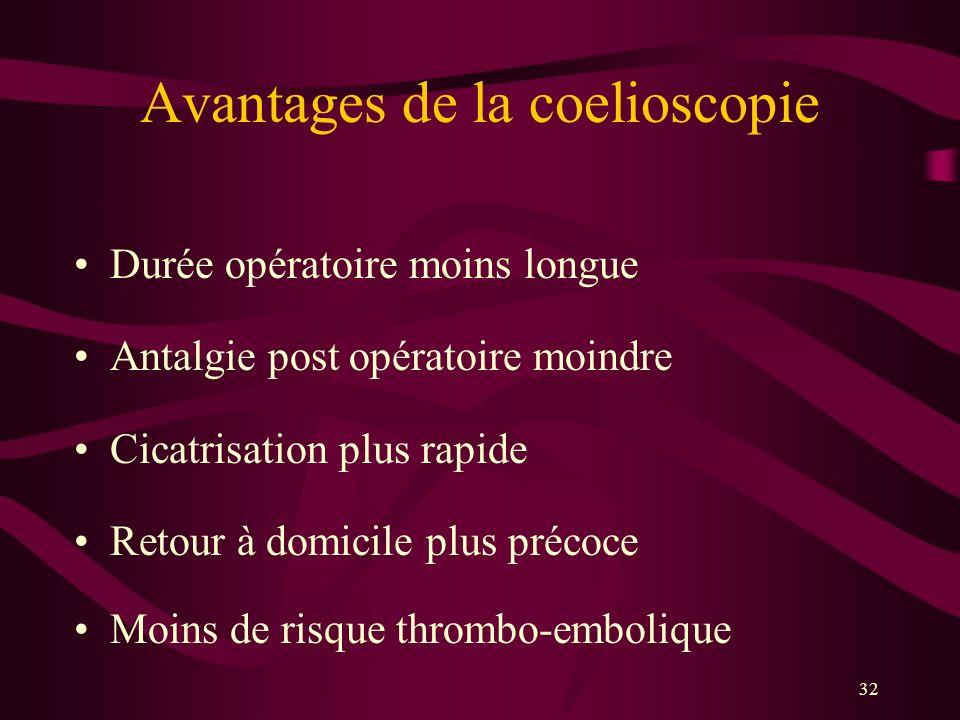 32 Avantages de la coelioscopie Durée opératoire moins longue Antalgie post opératoire moindre Cicatrisation plus rapide Retour à domicile plus précoc