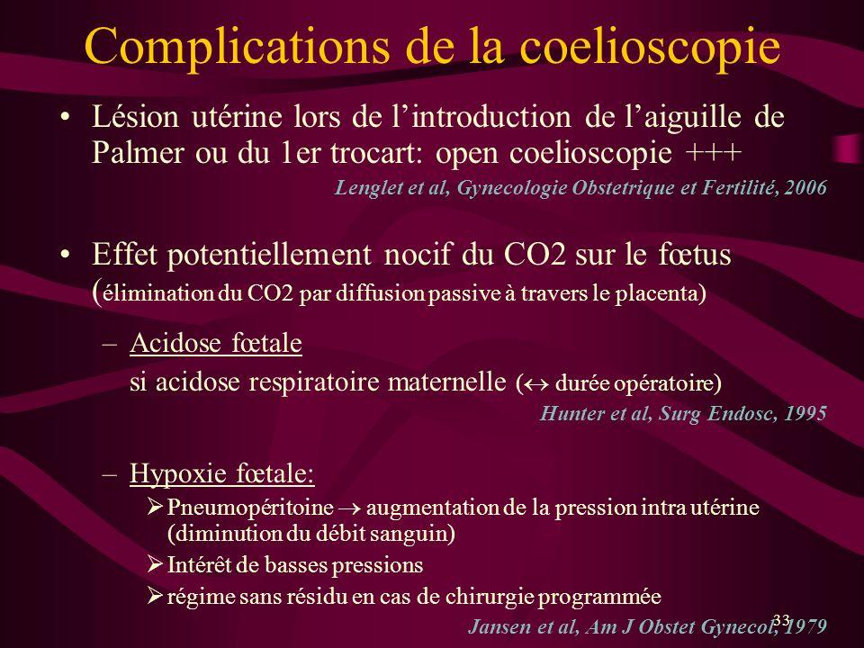 33 Complications de la coelioscopie Lésion utérine lors de lintroduction de laiguille de Palmer ou du 1er trocart: open coelioscopie +++ Lenglet et al
