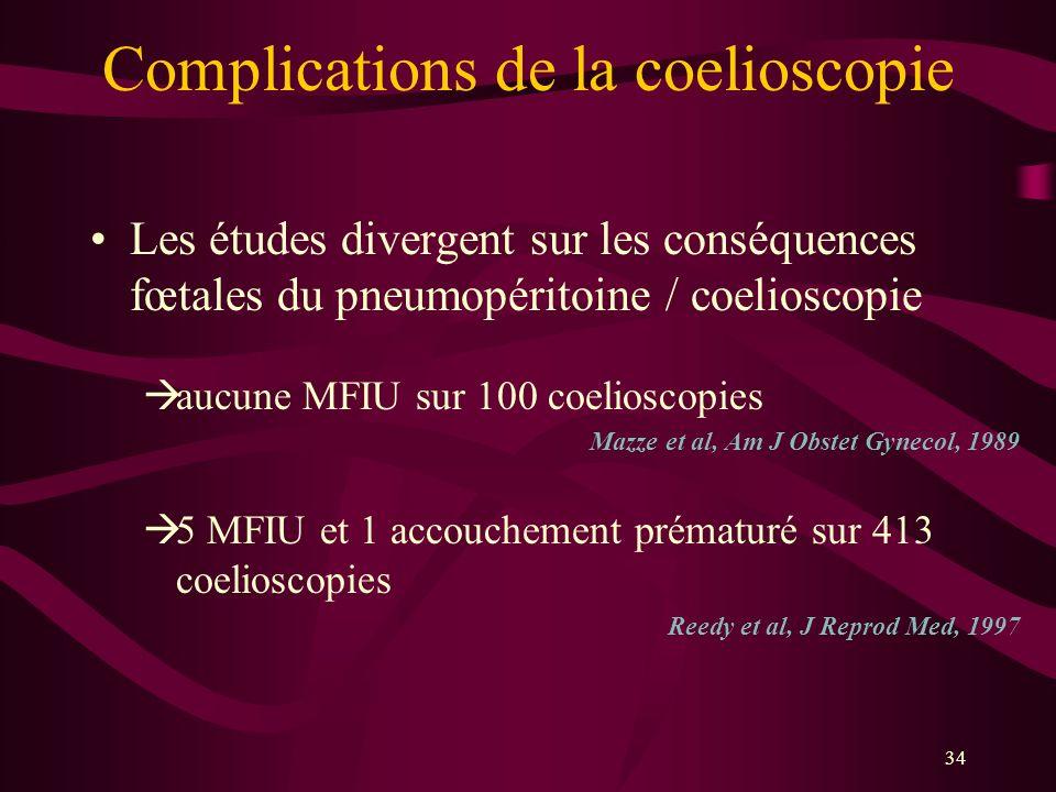 34 Complications de la coelioscopie Les études divergent sur les conséquences fœtales du pneumopéritoine / coelioscopie aucune MFIU sur 100 coelioscop
