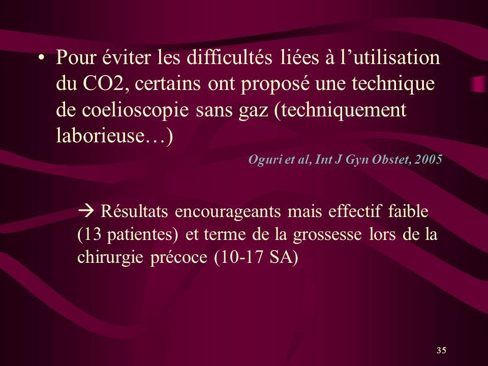35 Pour éviter les difficultés liées à lutilisation du CO2, certains ont proposé une technique de coelioscopie sans gaz (techniquement laborieuse…) Og