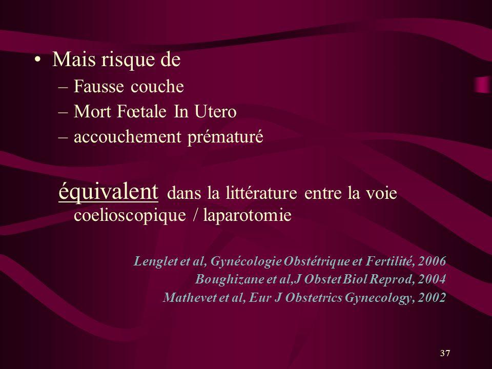 37 Mais risque de –Fausse couche –Mort Fœtale In Utero –accouchement prématuré équivalent dans la littérature entre la voie coelioscopique / laparotom