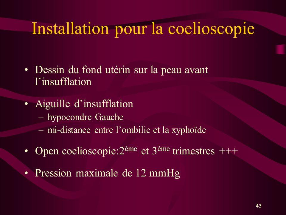 43 Installation pour la coelioscopie Dessin du fond utérin sur la peau avant linsufflation Aiguille dinsufflation –hypocondre Gauche –mi-distance entr