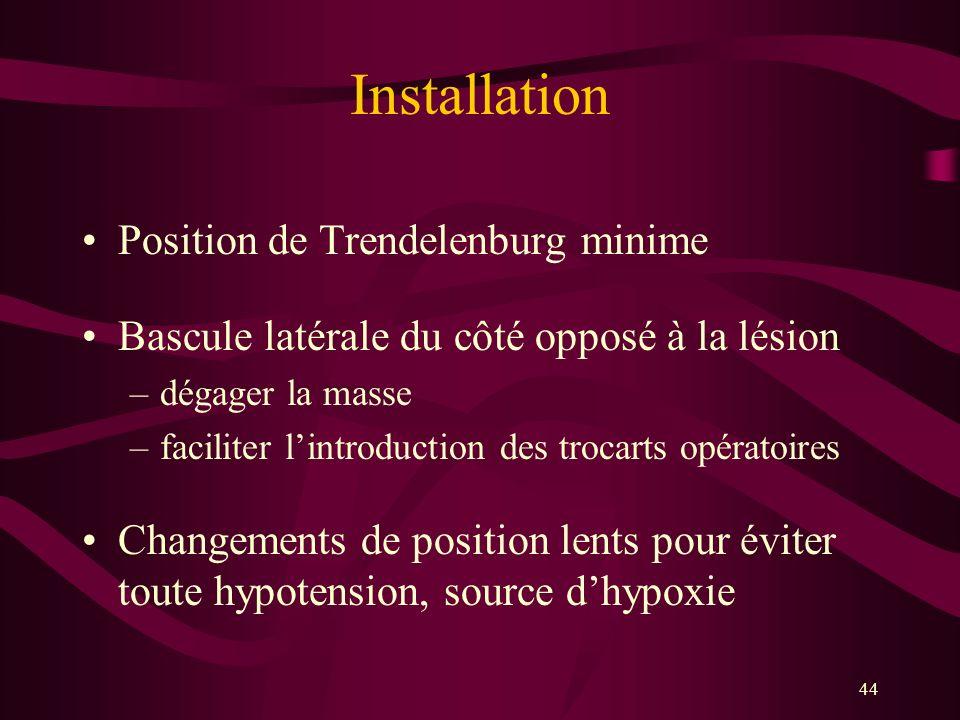 44 Installation Position de Trendelenburg minime Bascule latérale du côté opposé à la lésion –dégager la masse –faciliter lintroduction des trocarts o