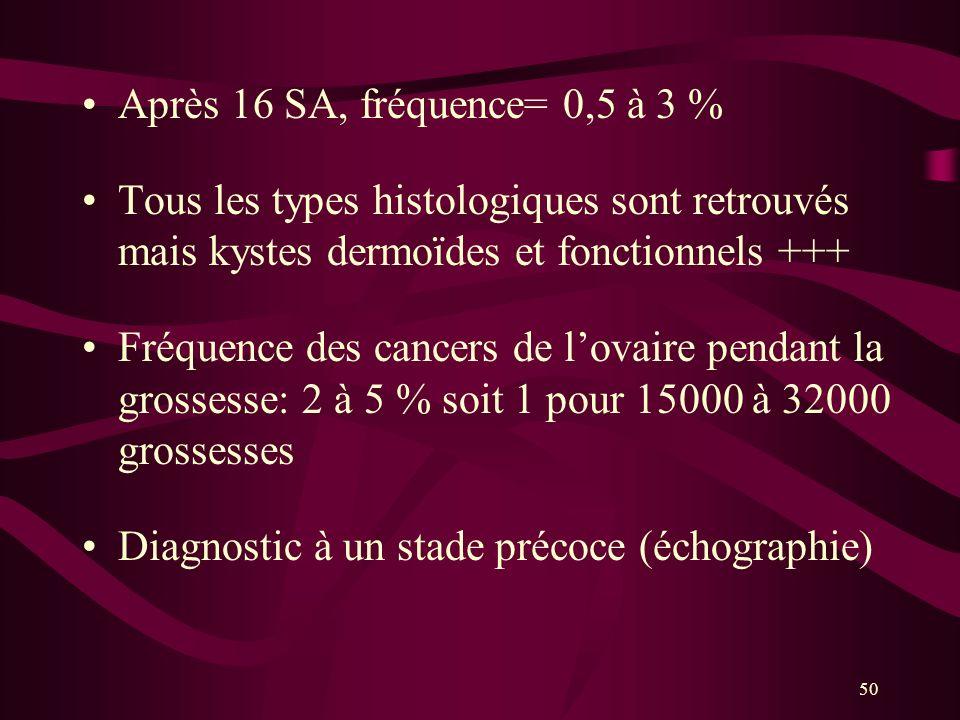 50 Après 16 SA, fréquence= 0,5 à 3 % Tous les types histologiques sont retrouvés mais kystes dermoïdes et fonctionnels +++ Fréquence des cancers de lo