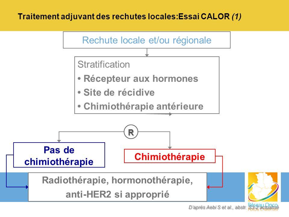 Traitement adjuvant des rechutes locales:Essai CALOR (1) Rechute locale et/ou régionale Stratification Récepteur aux hormones Site de récidive Chimiot