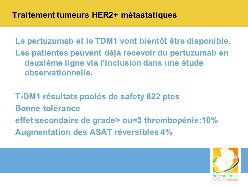Traitement tumeurs HER2+ métastatiques Le pertuzumab et le TDM1 vont bientôt être disponible. Les patientes peuvent déjà recevoir du pertuzumab en deu