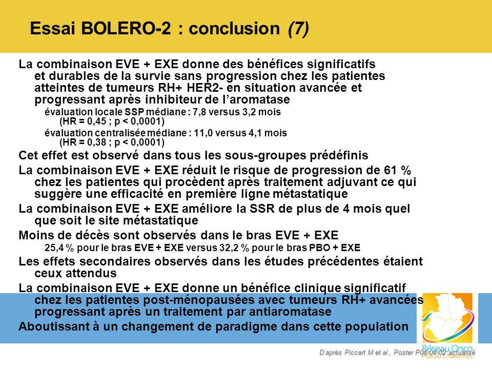 Essai BOLERO-2 : conclusion (7) La combinaison EVE + EXE donne des bénéfices significatifs et durables de la survie sans progression chez les patiente