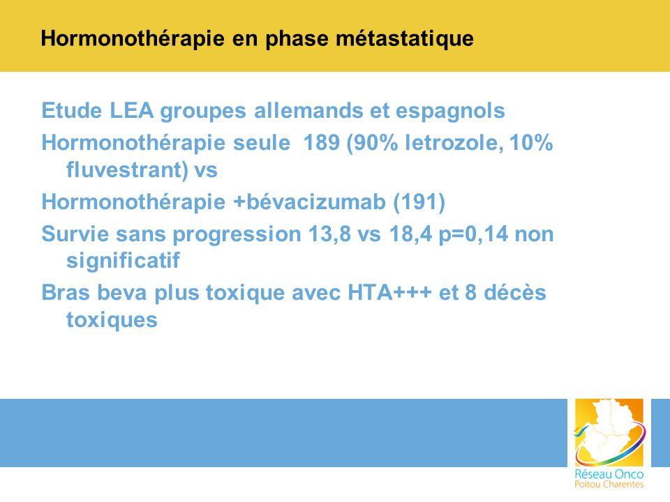 Hormonothérapie en phase métastatique Etude LEA groupes allemands et espagnols Hormonothérapie seule 189 (90% letrozole, 10% fluvestrant) vs Hormonoth