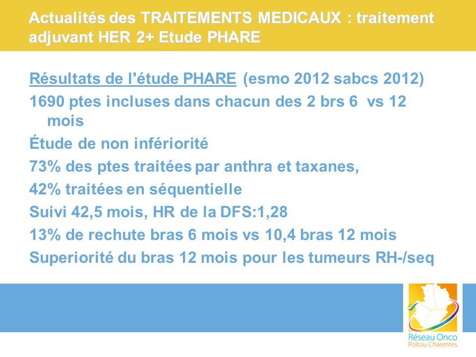 Actualités des TRAITEMENTS MEDICAUX : traitement adjuvant HER 2+ Etude PHARE Résultats de l'étude PHARE (esmo 2012 sabcs 2012) 1690 ptes incluses dans