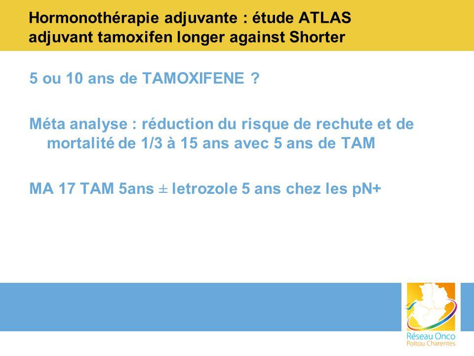 Hormonothérapie adjuvante : étude ATLAS adjuvant tamoxifen longer against Shorter 5 ou 10 ans de TAMOXIFENE ? Méta analyse : réduction du risque de re