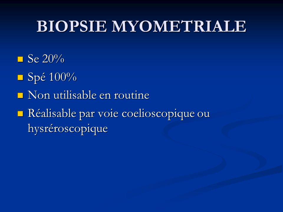 BIOPSIE MYOMETRIALE Se 20% Se 20% Spé 100% Spé 100% Non utilisable en routine Non utilisable en routine Réalisable par voie coelioscopique ou hysréros