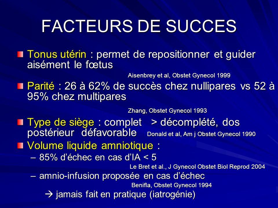 FACTEURS DE SUCCES Tonus utérin : permet de repositionner et guider aisément le fœtus Aisenbrey et al, Obstet Gynecol 1999 Parité : 26 à 62% de succès