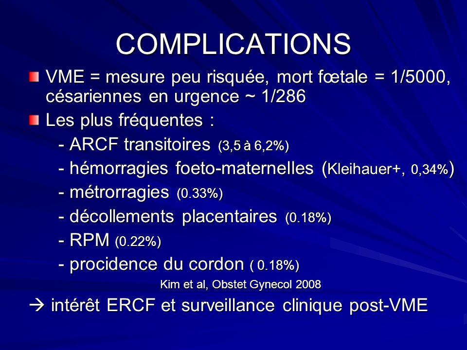 COMPLICATIONS VME = mesure peu risquée, mort fœtale = 1/5000, césariennes en urgence ~ 1/286 Les plus fréquentes : - ARCF transitoires (3,5 à 6,2%) -