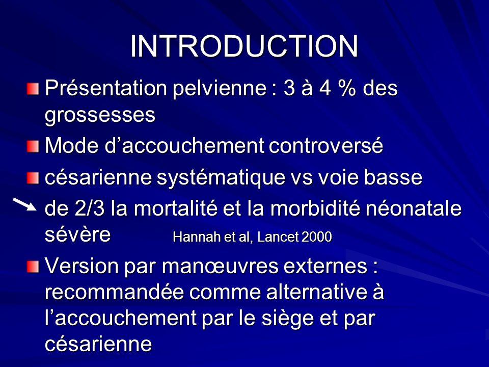 INTRODUCTION Présentation pelvienne : 3 à 4 % des grossesses Mode daccouchement controversé césarienne systématique vs voie basse de 2/3 la mortalité