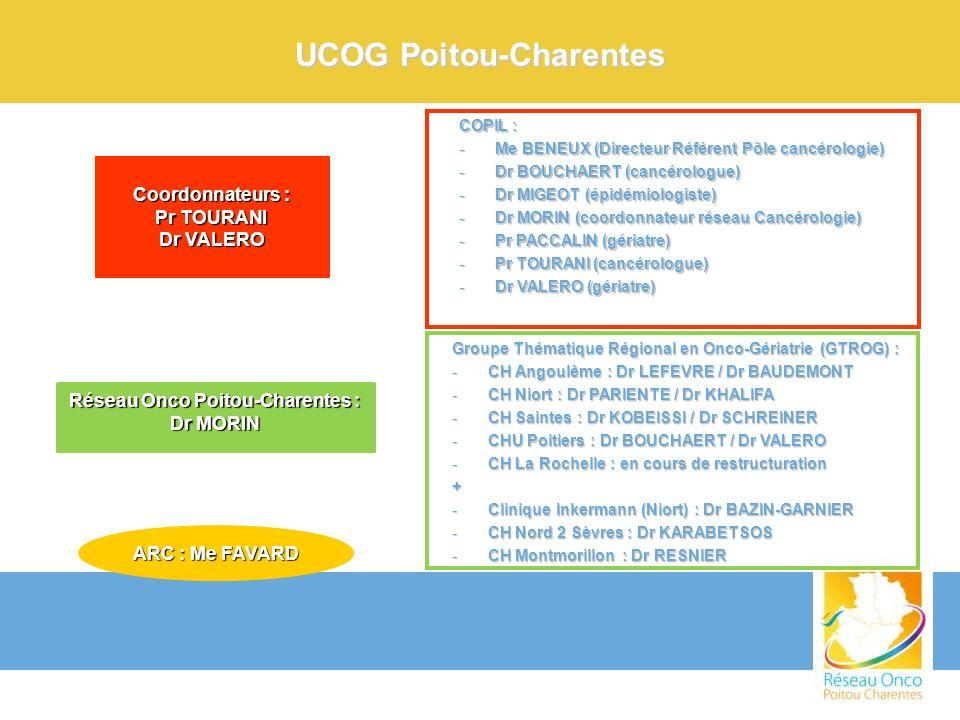 UCOG Poitou-Charentes COPIL : -Me BENEUX (Directeur Référent Pôle cancérologie) -Dr BOUCHAERT (cancérologue) -Dr MIGEOT (épidémiologiste) -Dr MORIN (c