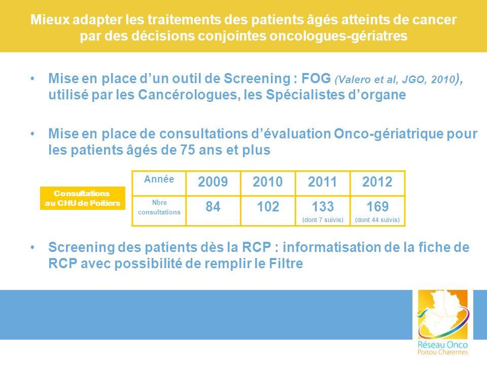 Mieux adapter les traitements des patients âgés atteints de cancer par des décisions conjointes oncologues-gériatres Mise en place dun outil de Screen