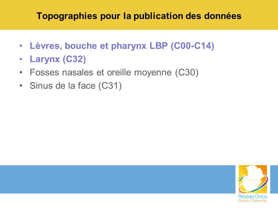 Topographies pour la publication des données Lèvres, bouche et pharynx LBP (C00-C14) Larynx (C32) Fosses nasales et oreille moyenne (C30) Sinus de la