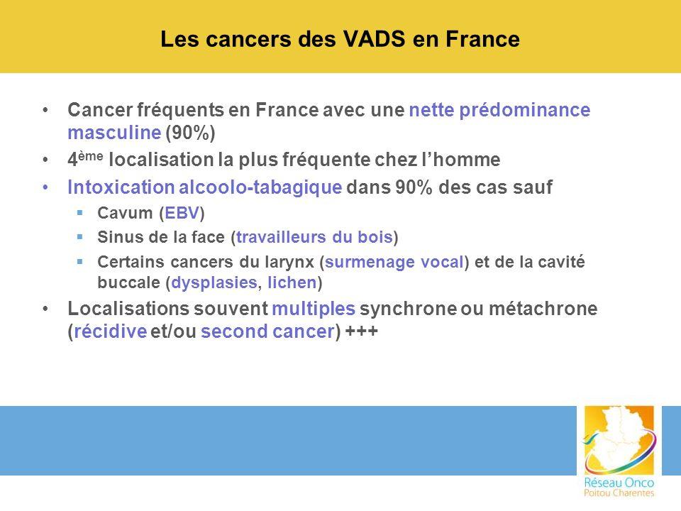 Les cancers des VADS en France Cancer fréquents en France avec une nette prédominance masculine (90%) 4 ème localisation la plus fréquente chez lhomme