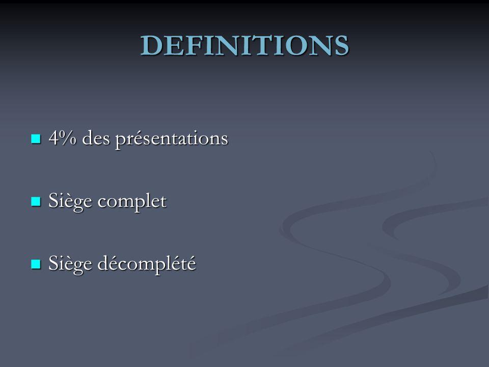 DEFINITIONS 4% des présentations 4% des présentations Siège complet Siège complet Siège décomplété Siège décomplété