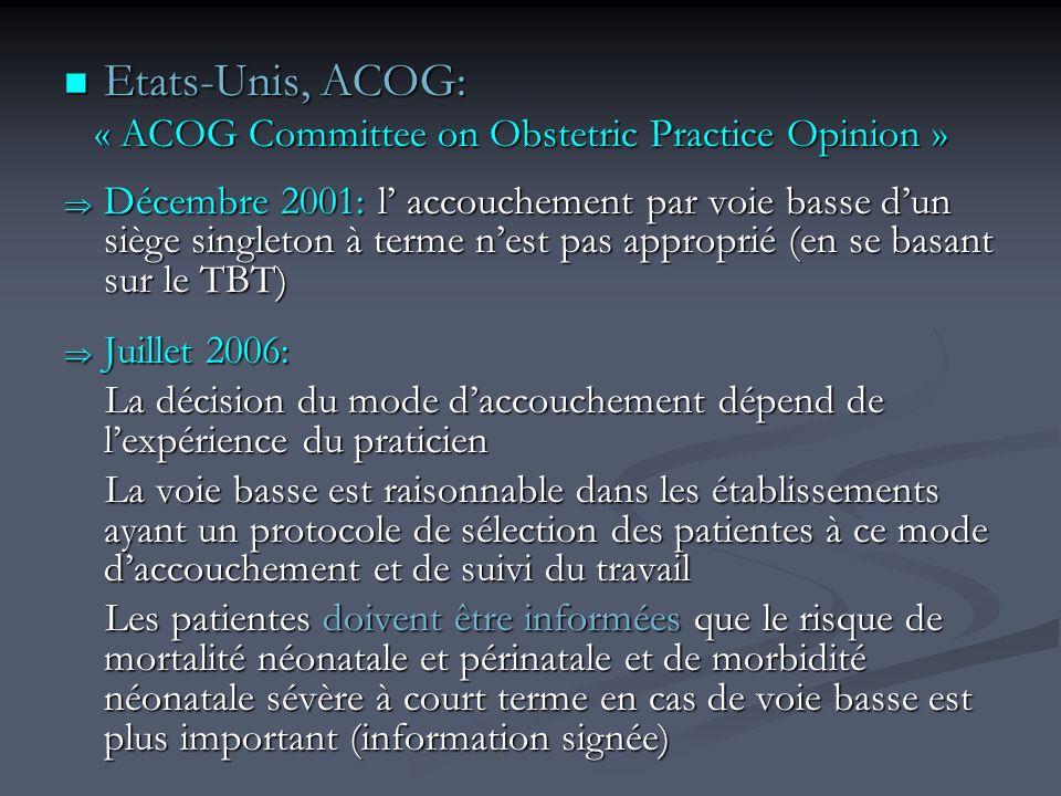 Etats-Unis, ACOG: Etats-Unis, ACOG: « ACOG Committee on Obstetric Practice Opinion » « ACOG Committee on Obstetric Practice Opinion » Décembre 2001: l accouchement par voie basse dun siège singleton à terme nest pas approprié (en se basant sur le TBT) Décembre 2001: l accouchement par voie basse dun siège singleton à terme nest pas approprié (en se basant sur le TBT) Juillet 2006: Juillet 2006: La décision du mode daccouchement dépend de lexpérience du praticien La décision du mode daccouchement dépend de lexpérience du praticien La voie basse est raisonnable dans les établissements ayant un protocole de sélection des patientes à ce mode daccouchement et de suivi du travail La voie basse est raisonnable dans les établissements ayant un protocole de sélection des patientes à ce mode daccouchement et de suivi du travail Les patientes doivent être informées que le risque de mortalité néonatale et périnatale et de morbidité néonatale sévère à court terme en cas de voie basse est plus important (information signée) Les patientes doivent être informées que le risque de mortalité néonatale et périnatale et de morbidité néonatale sévère à court terme en cas de voie basse est plus important (information signée)